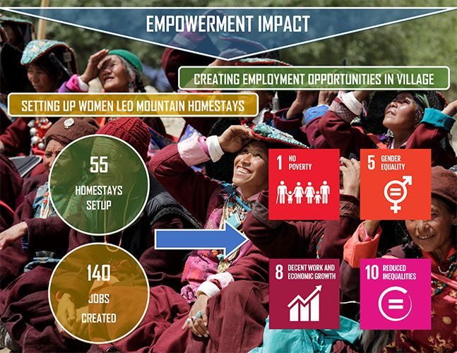 empowerment-infography